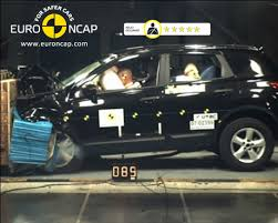 Crash tests.